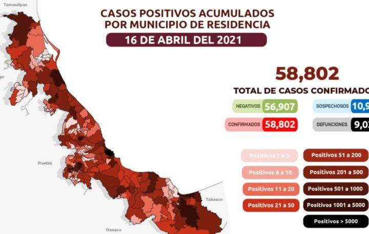 Veracruz acumula 9 mi 32 defunciones por Covid-19