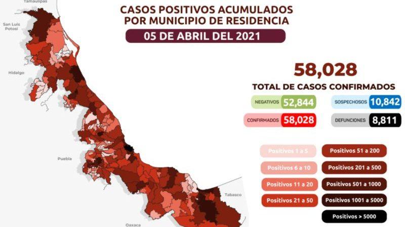 Veracruz accumula 8 mil 811 fallecimientos por Covid-19