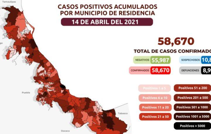 Veracruz acumula 8 mil 997 defunciones por Covid-19