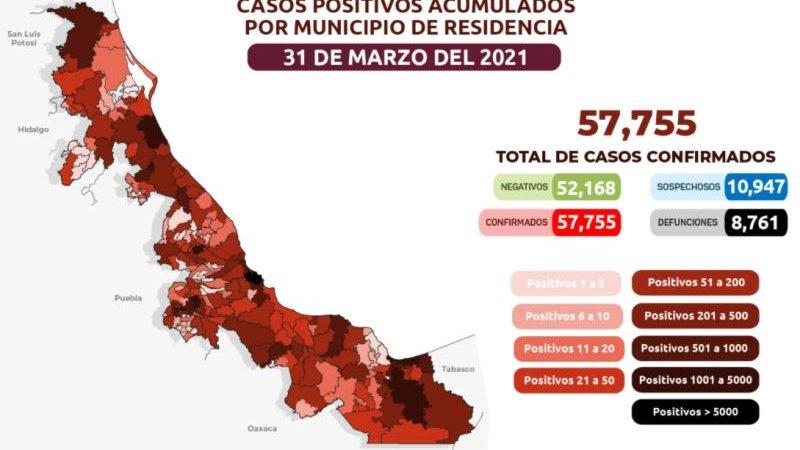 Veracruz inicia Abril con un acumulado de 8 mil 761 defunciones por Covid-19