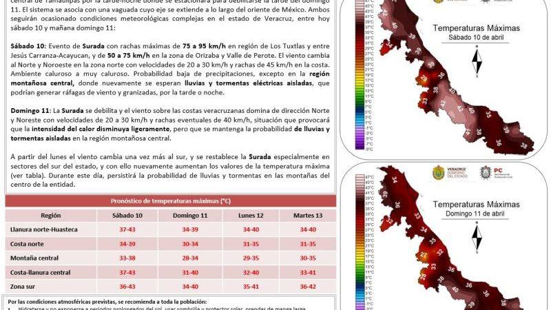 Calorones entre 40 y 45 grados en algunas regiones de Veracruz