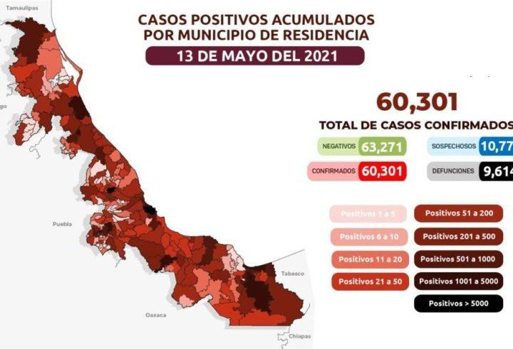Acumula Veracruz 9 mil 614 defunciones por Covid-19