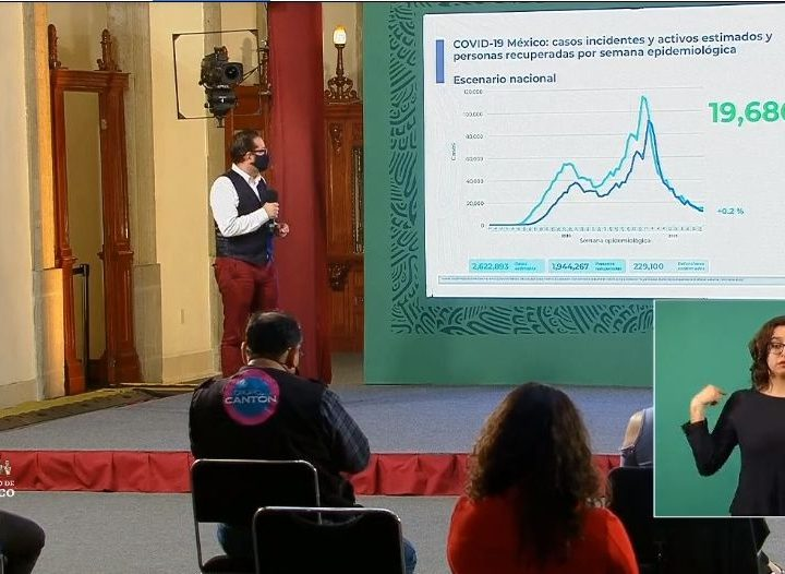 México llega a las 229 mil 100 defunciones por Covid-19