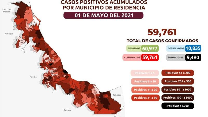 Veracruz inicia mayo con un acumulado de 9 mil 480 defunciones por Covid-19