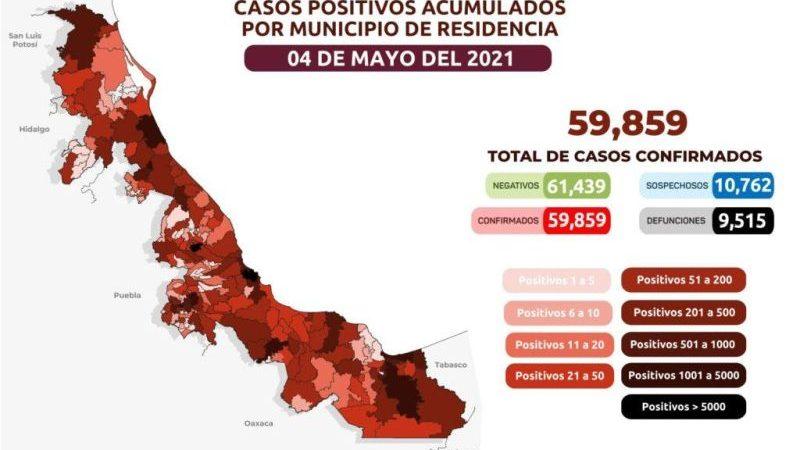 Veracruz acumula 9 mil 515 defunciones por Covid-19