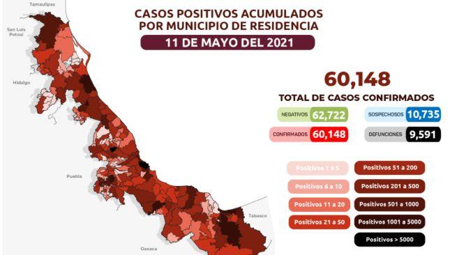 Acumula Veracruz 9 mil 591 decesos por Covid-19